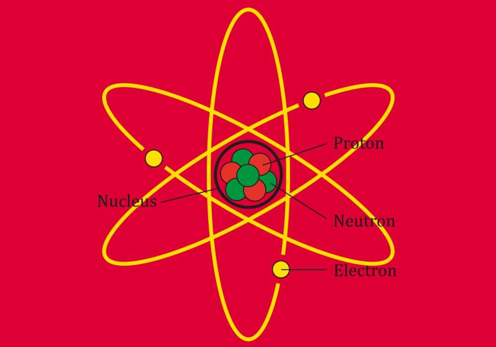 Atom - Pengertian, Teori, Sifat, Struktur, Susunan - Contoh Soal dan Jawaban