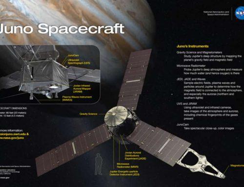 Juno Pesawat Luar Angkasa – Misi dan Fakta