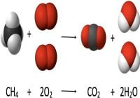 Stoikiometri - Rumus, Pengertian - Contoh Soal dan Jawaban