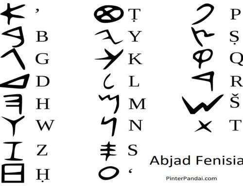 Abjad Fenisiа – Penjelasan dan Contoh Alfabet Fenisiа