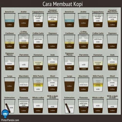 Cara Membuat Kopi Kekinian Seperti di Cafe - Resep Kopi