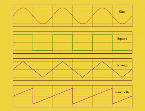 Gelombang Sinus (sinusoidal) – Rumus, Contoh Soal dan Jawaban