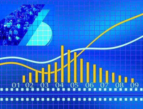 Jenis Pasar Keuangan (Financial Market)