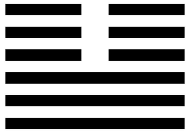 Arti Ramalan I Ching 11 Tai - Harmoni