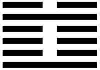 Arti Ramalan I Ching 3 Chun - Kesulitan Awal