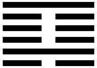 Arti Ramalan I Ching 4 Meng - Kebahagiaan Muda