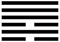Arti Ramalan I Ching 6 Song - Konflik, Benturan