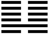Arti Ramalan I Ching 7 Shi - Tentara, Militer