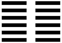 Arti Ramalan I Ching 2 Kun - Bumi