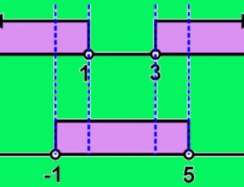 Nilai Mutlak – Nilai absolut – Persamaan & Pertidaksamaan Contoh Soal dan Jawaban