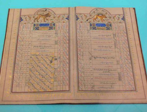 Kalender Hijriyah terdiri dari 12 bulan – Kalender Islam Bahasa Indonesia, Inggris, Arab dan Artinya