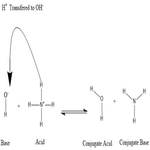 Asam basa konjugat reaksi asam basa