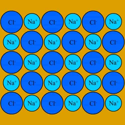 Garam kimia