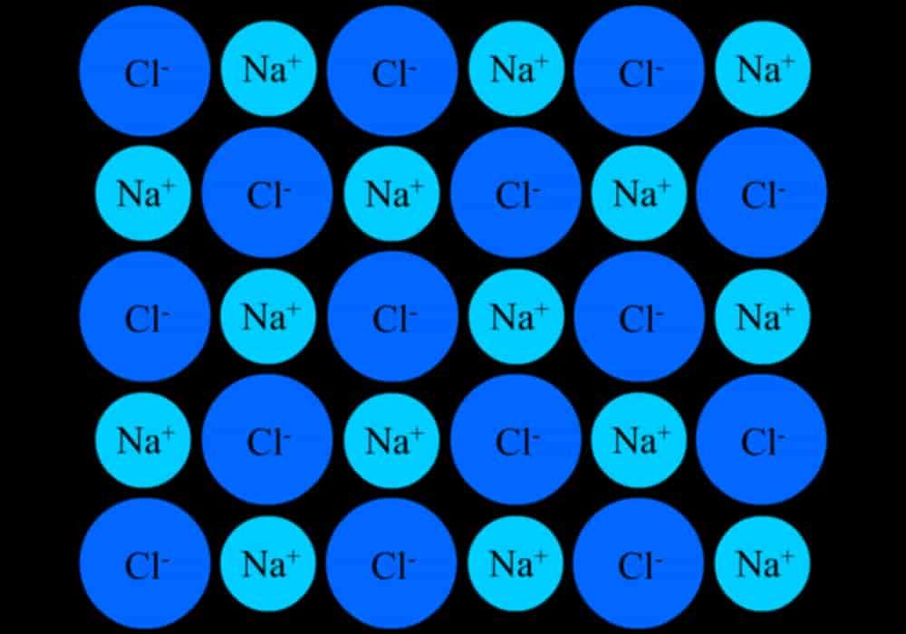 garam kimia meja