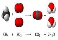 Kimia stoikiometri