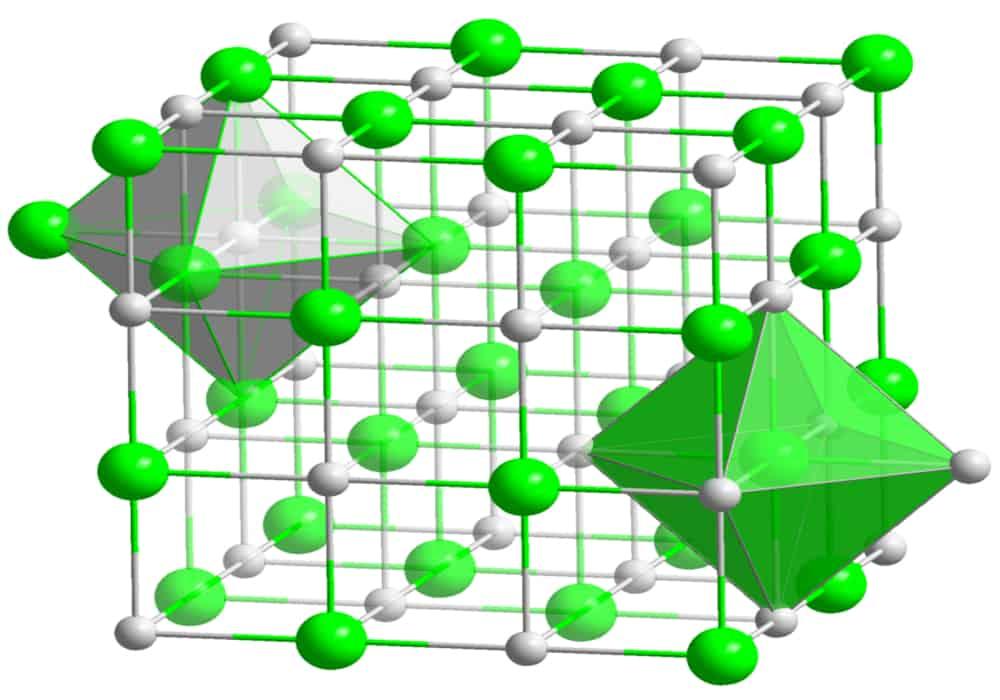Senyawa Biner Asam Kovalen Dan Ionik Contoh Soal Dan Jawaban