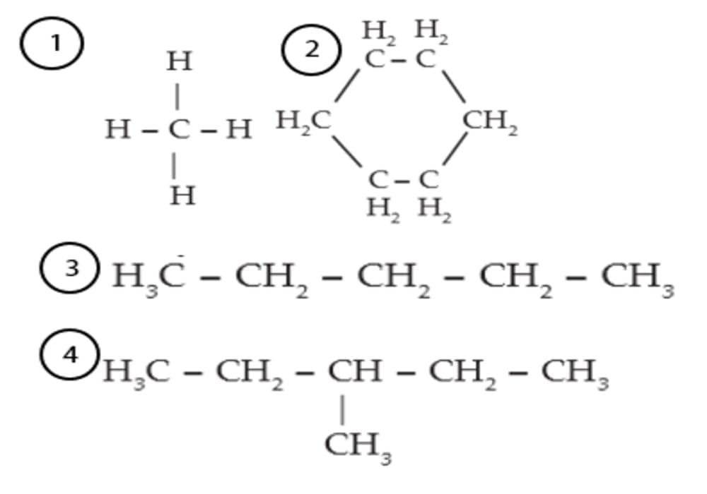 Contoh senyawa hidrokarbon atom karbon juga membentuk rantai karbon - Tabel Alkana Alkena Alkuna
