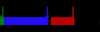 Tiga buah kawat dengan nilai dan arah arus - tentukan besar dan arah kuat medan magnet