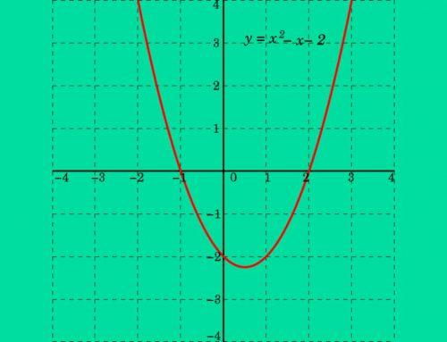 Fungsi Kuadrat – Grafik Kuadrat – Rumus, Penjelasan, Contoh Soal dan Jawaban