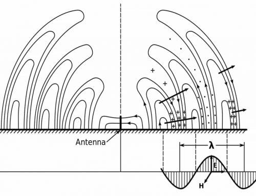 Gelombang Radio – Manfaat – Tabel Frekuensi Radio