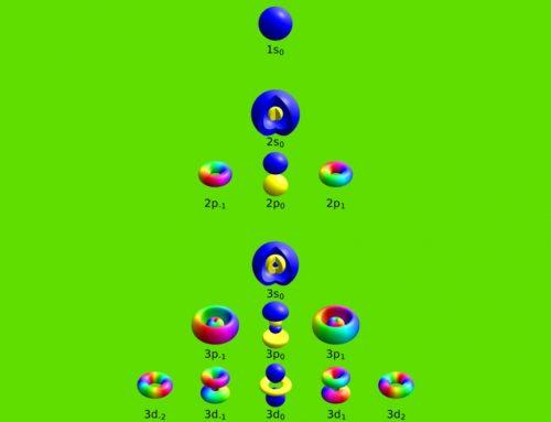 Bilangan Kuantum (Quantum number) – Penjelasan, Contoh Soal dan Jawaban