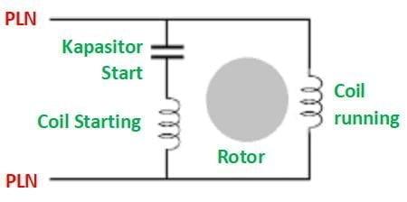Rangkaian pompa air dengan kapasitor start
