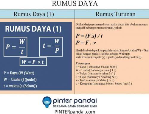 Rumus Daya Fisika: P = W / t – Penjelasan, Contoh Soal dan Jawaban