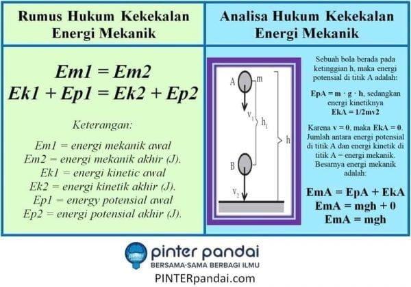 Rumus hukum kekekalan energi mekanik