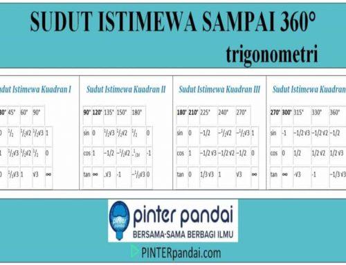 Sudut Istimewa Sampai 360 – Trigonometri – Soal dan Jawaban