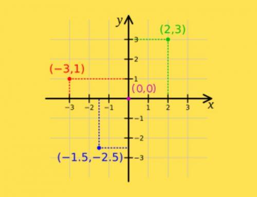 Koordinat Kartesius – Koordinat persegi – Contoh Soal dan Jawaban