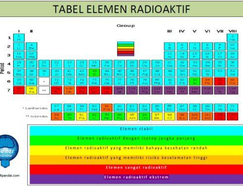 Unsur Radioaktif – Tabel Periodik Elemen Radioaktif – Penjelasan dan Contoh Soal