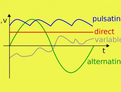 Arus Bolak Balik – Alternating Current (AC) – Rumus, Contoh Soal dan Jawaban