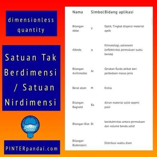 Satuan Tak Berdimensi (Satuan nirdimensi) - Nama, Simbol dan Bidang aplikasi dan Satuan tak berdimensi bernilai tetap (konstan)
