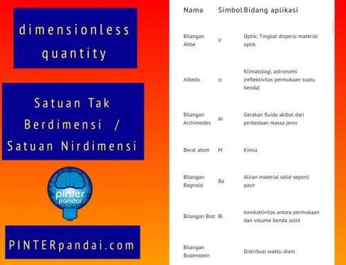 Satuan Tak Berdimensi (Satuan nirdimensi) – Nama, Simbol dan Bidang aplikasi dan Satuan tak berdimensi bernilai tetap (konstan)