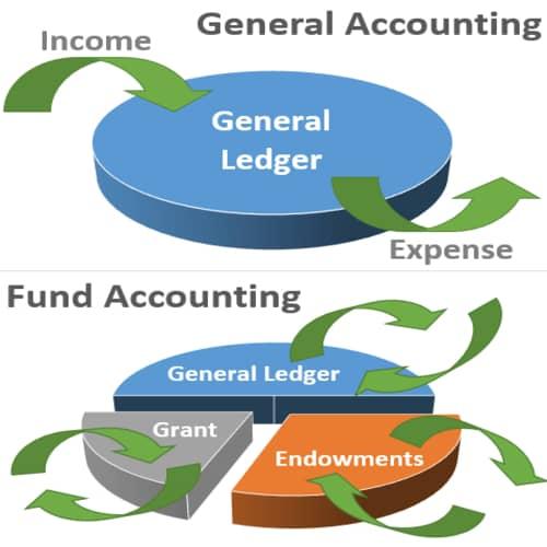 Program Aplikasi Akuntansi Populer - Contoh Software Akuntansi Terbaik