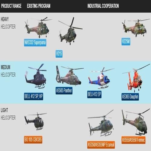 Helikopter Buatan Indonesia