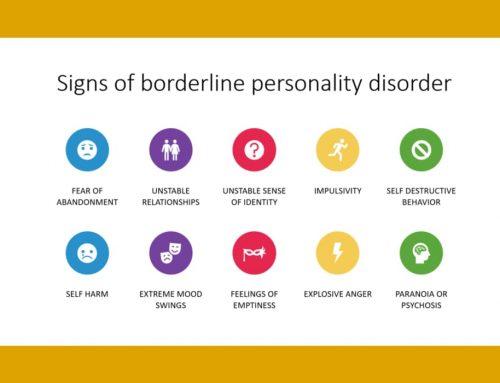 Gangguan Kepribadian Ambang Batas (Borderline / Garis Batas) – Borderline Personality Disorder – Gejala, Pengobatan