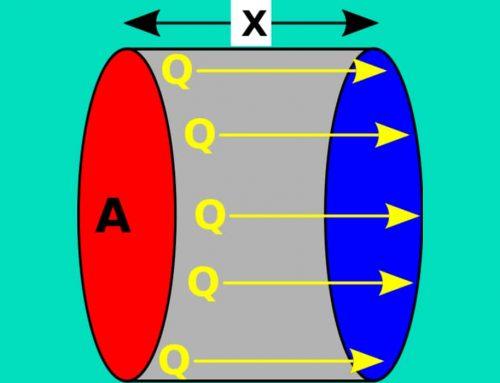 Konduksi Panas dan Hukum Fourier – Rumus, Contoh Soal dan Jawaban