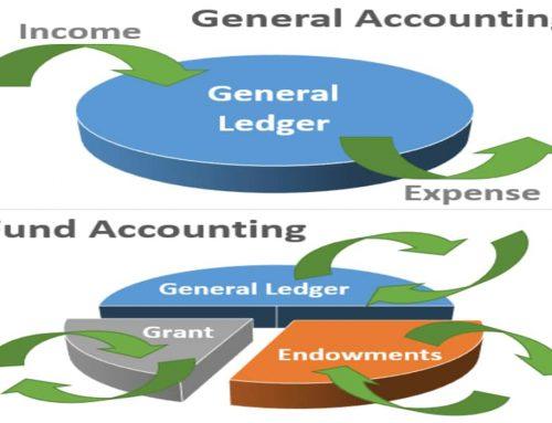 Program Aplikasi Akuntansi Populer – Contoh Software Akuntansi Terbaik