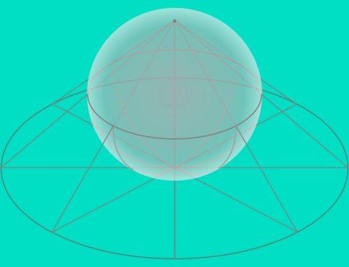Geometri Analitik | Rumus, Penjelasan, Contoh Soal dan Jawaban