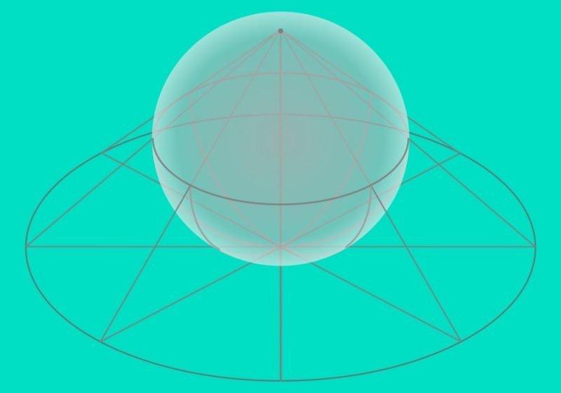 Proyeksi stereografik dalam geometri analitik