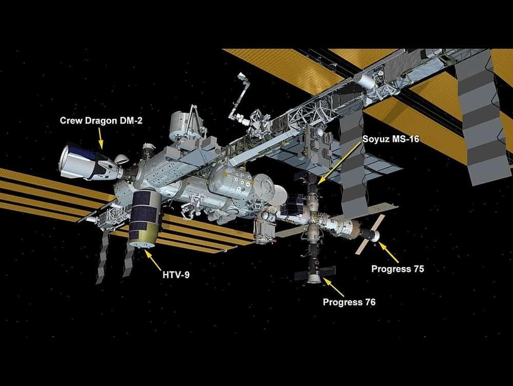 ISS konfigurasi stasiun luar angkasa internasional