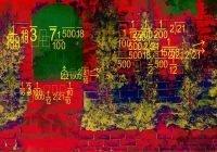 Numerologi angka mistik