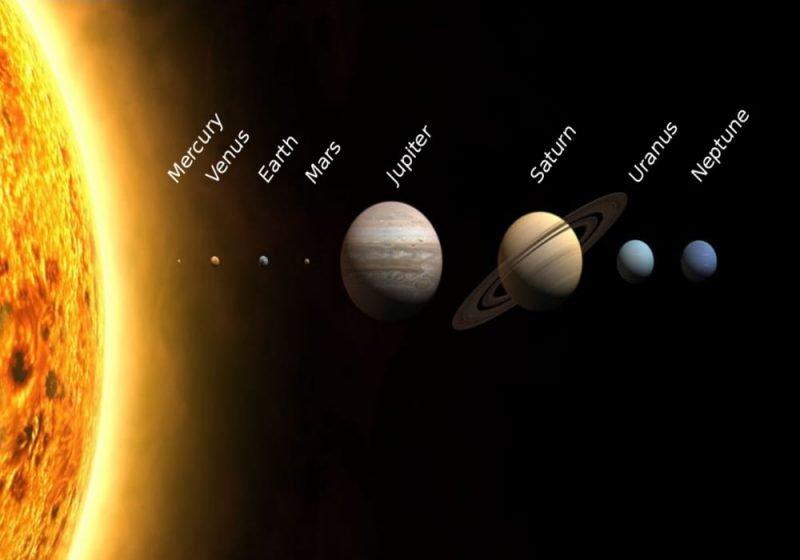 Planet dalam dan luar