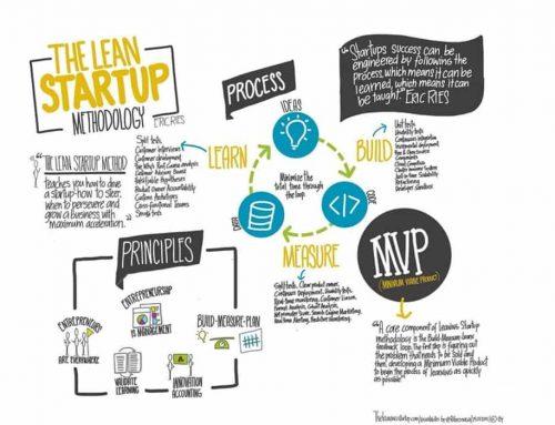 Model Lean Startup | Apakah Itu dan Bagaimana Cara Menerapkannya?