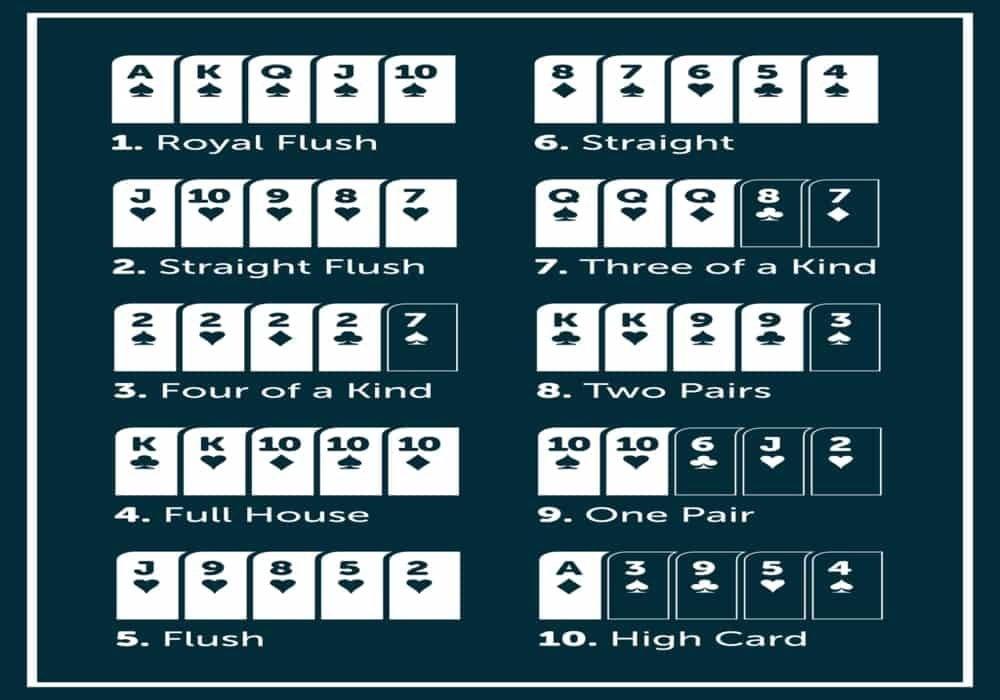 Kartu Poker   Sejarah, Cara Bermain dan Aturan Bermain