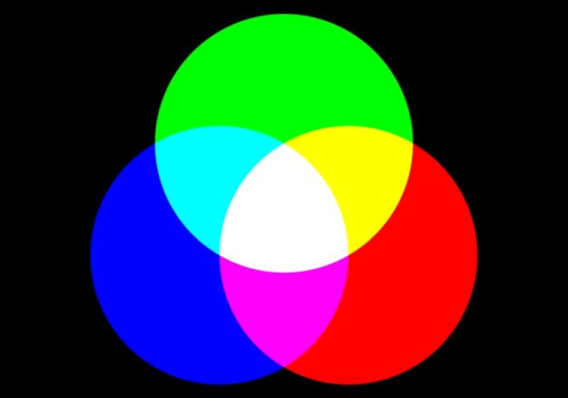 Warna yang lebih mudah dilihat oleh mata manusia